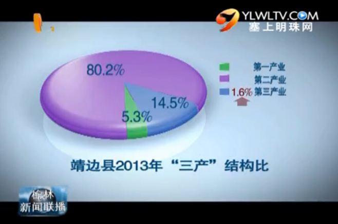 点击观看《靖边县县域经济在转型升级中提质增效》