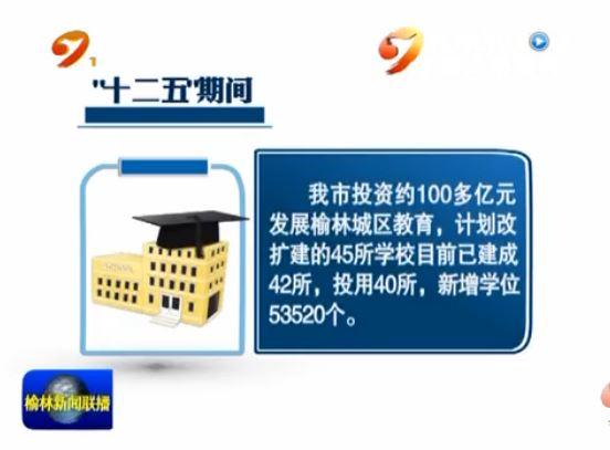点击观看《榆林:保障教育优先发展 新增学位53000多个》